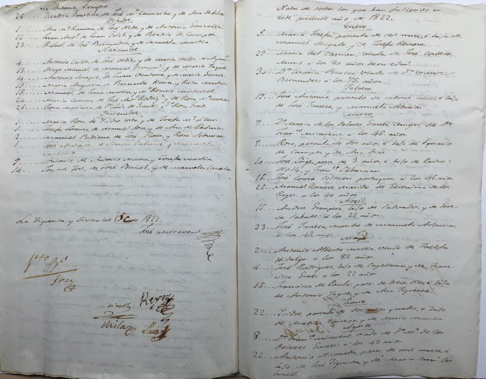 documento 1822