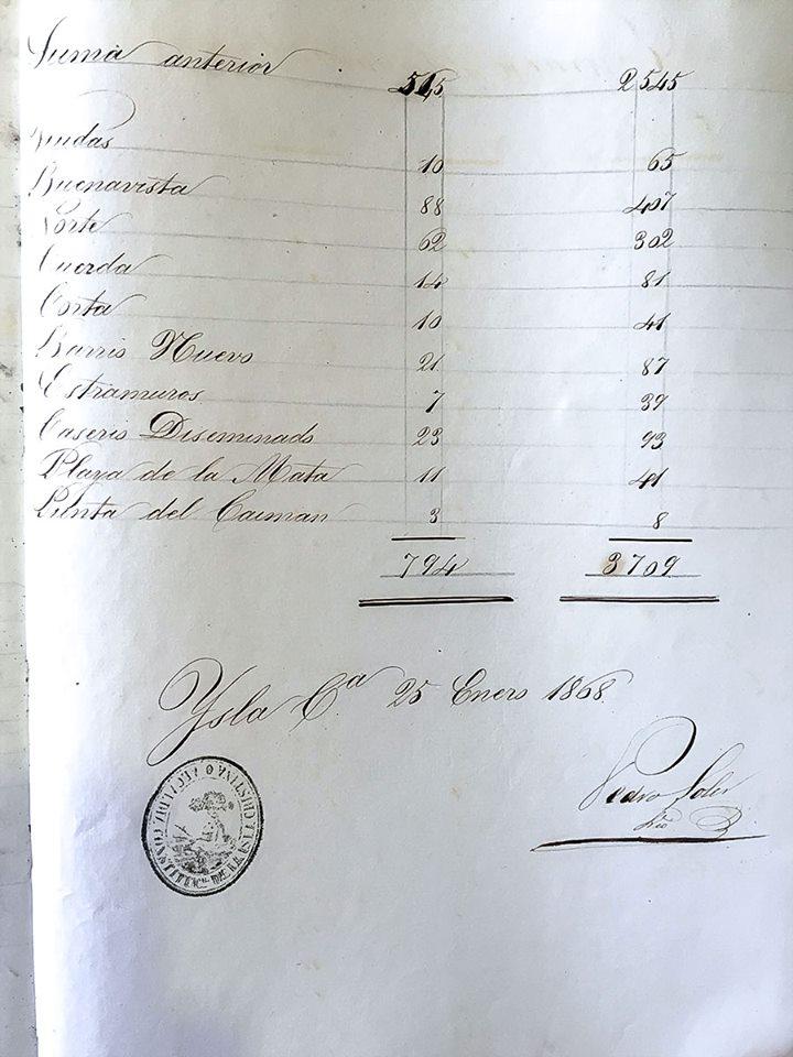 expediente 18611