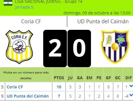 La Punta Juvenil pierde en los cuatros minutos finales el partido en Coria